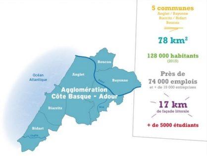 Biarritz : +400 logements sociaux par an en attendant le PLUi de 2021